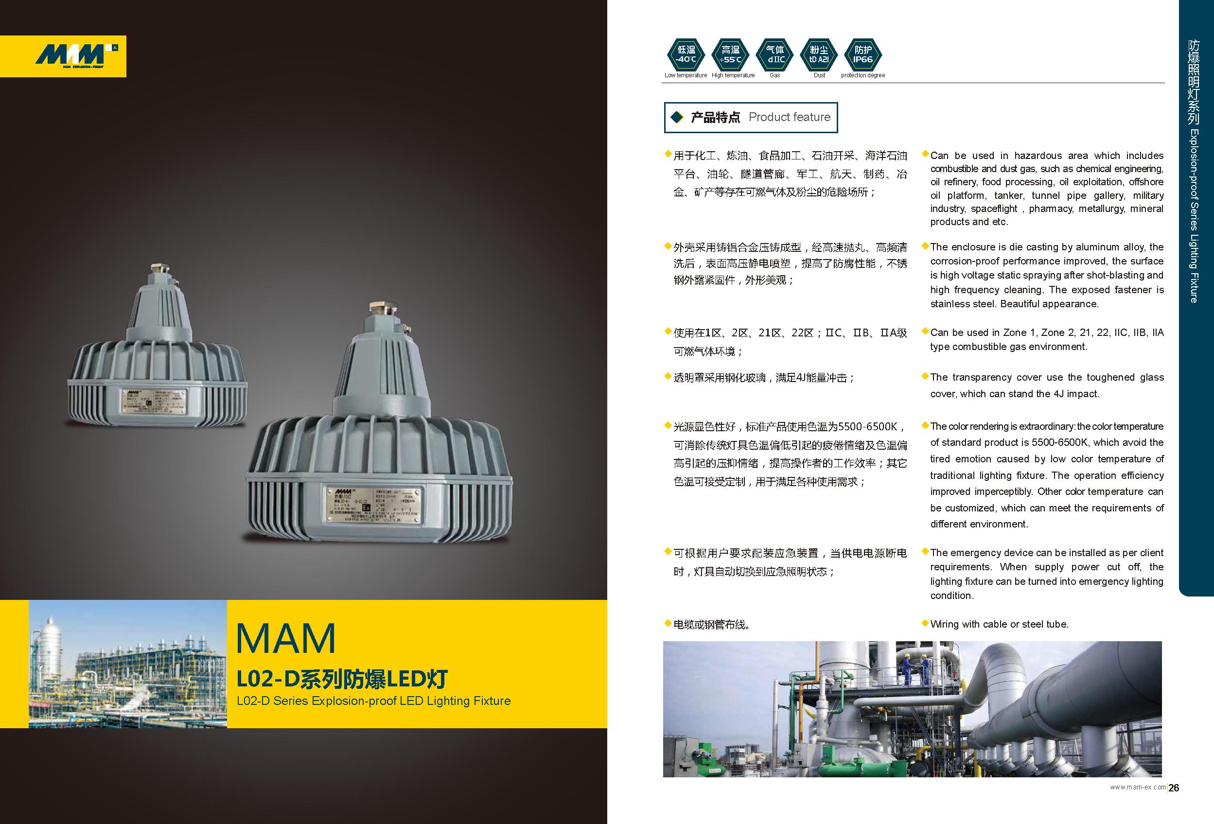 Взрывозащищенные светодиодные лампы серии MAML-02D